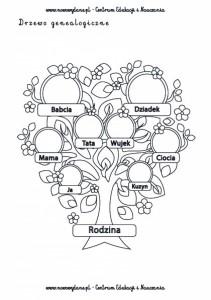 drzewo_genealog